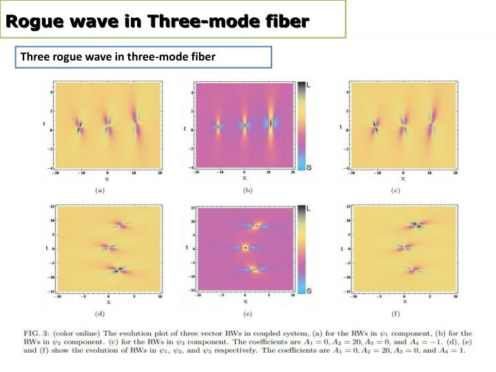 Rogue wave in Three-mode fiber