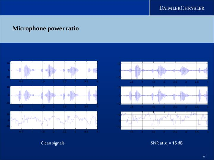 Microphone power ratio