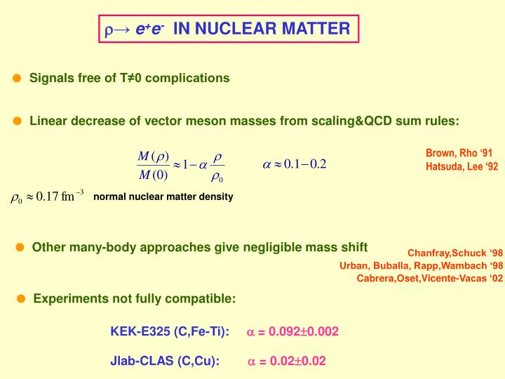 normal nuclear matter density