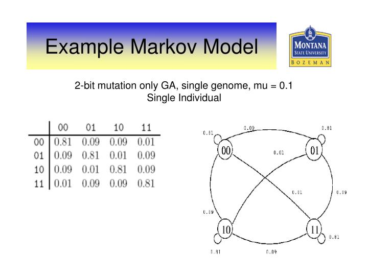 2-bit mutation only GA, single genome, mu = 0.1