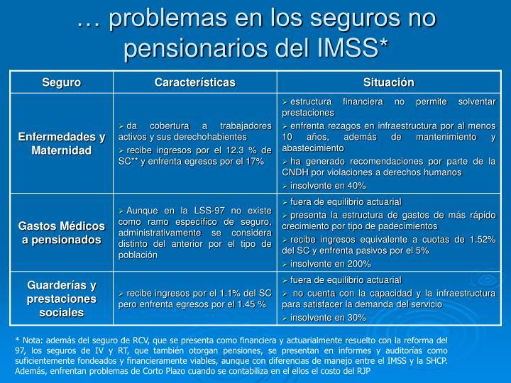 … problemas en los seguros no pensionarios del IMSS*