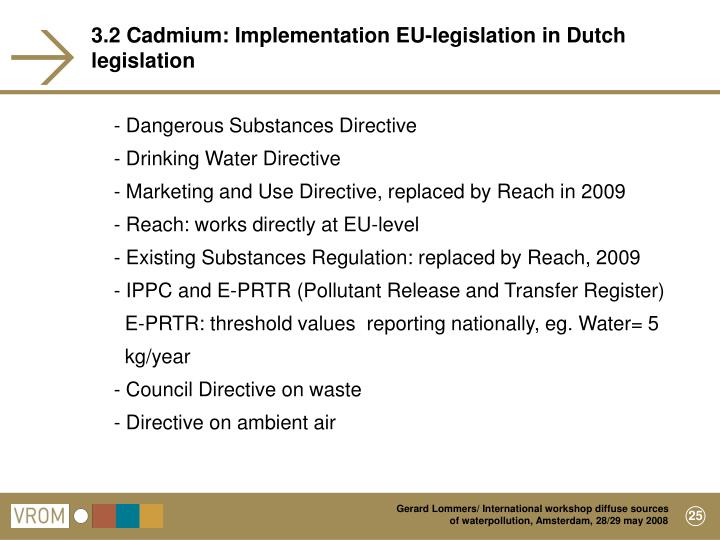 3.2 Cadmium: Implementation EU-legislation in Dutch legislation