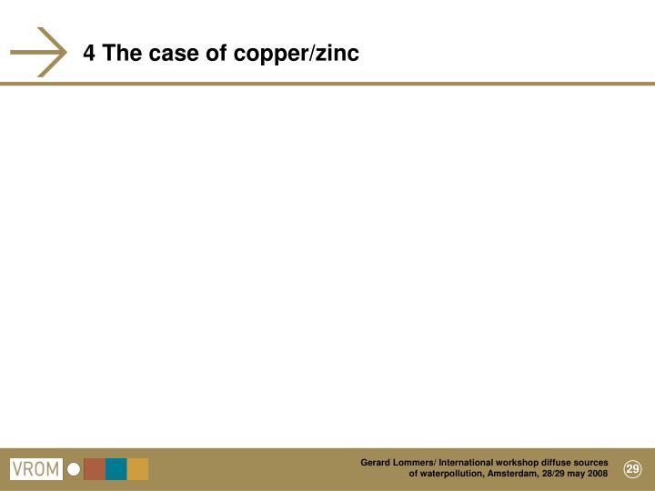 4 The case of copper/zinc