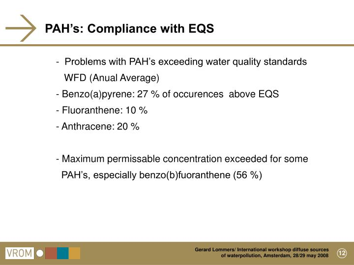 PAH's: Compliance with EQS