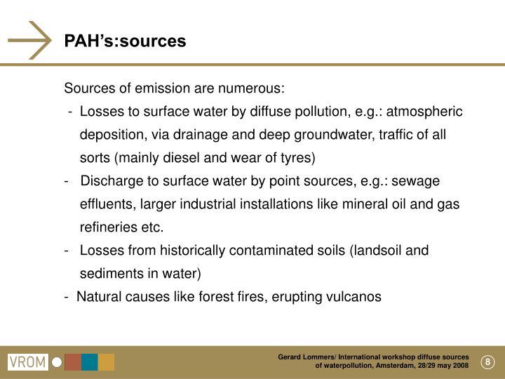 PAH's:sources
