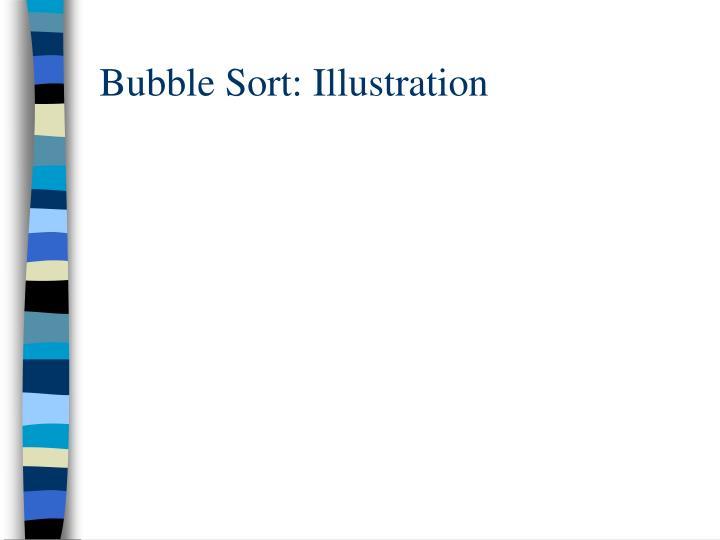 Bubble Sort: Illustration