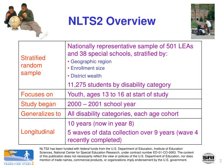 Nlts2 overview