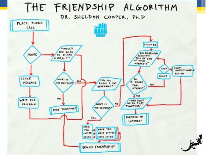 Friendship Algorithm