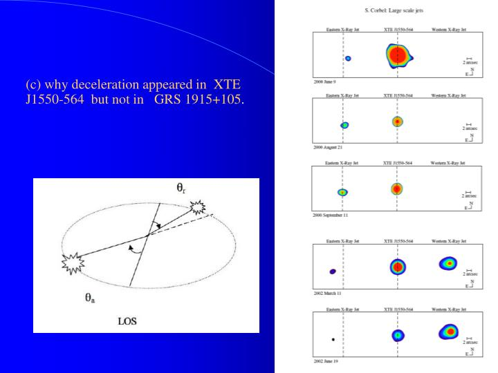 (c) why deceleration appeared in  XTE J1550-564  but not in   GRS 1915+105