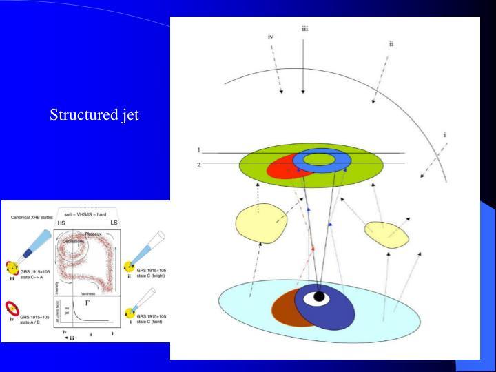 Structured jet
