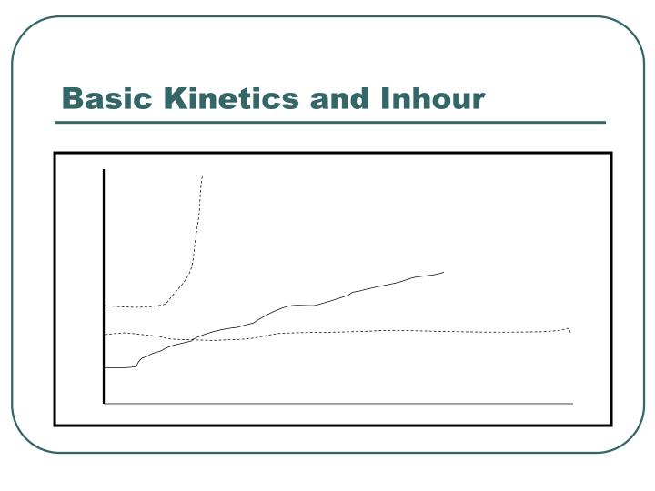 Basic Kinetics and Inhour