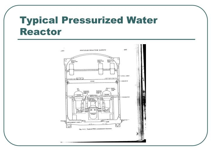 Typical Pressurized Water Reactor