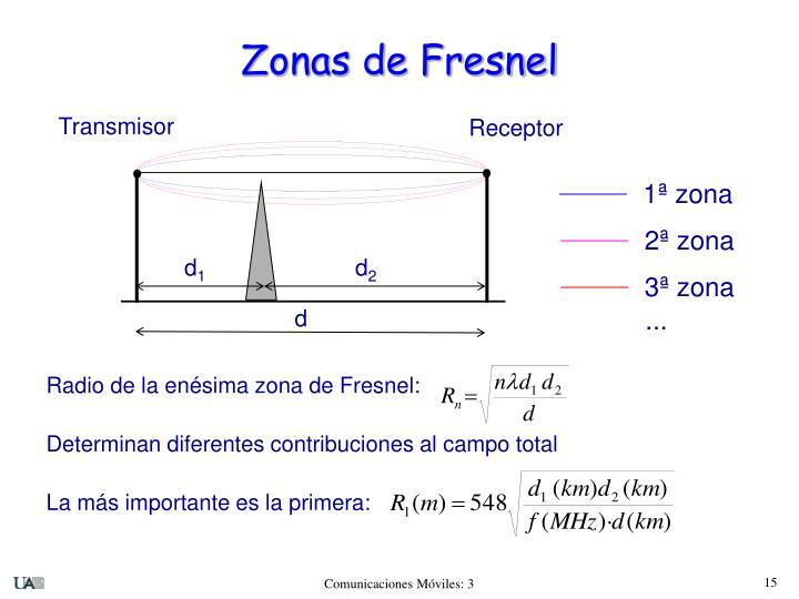 Zonas de Fresnel