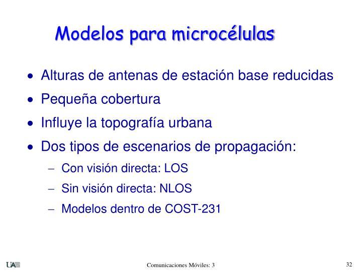 Modelos para microcélulas