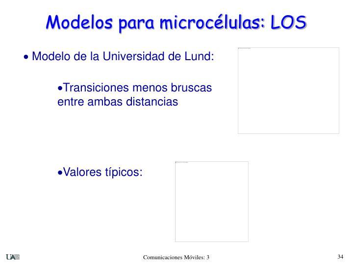 Modelos para microcélulas: LOS