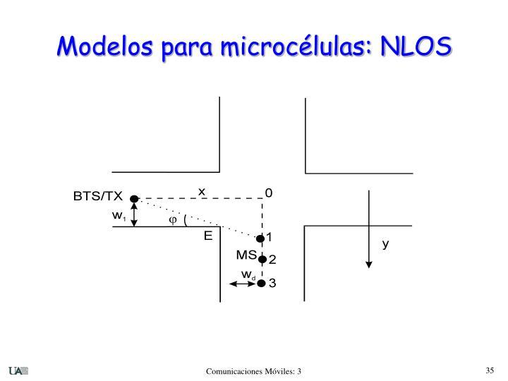 Modelos para microcélulas: NLOS