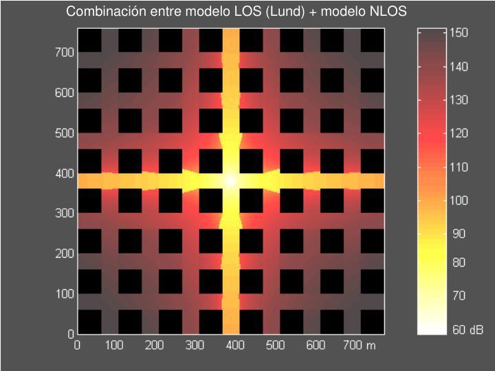 Combinación entre modelo LOS (Lund) + modelo NLOS