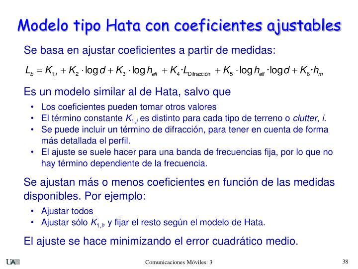 Modelo tipo Hata con coeficientes ajustables