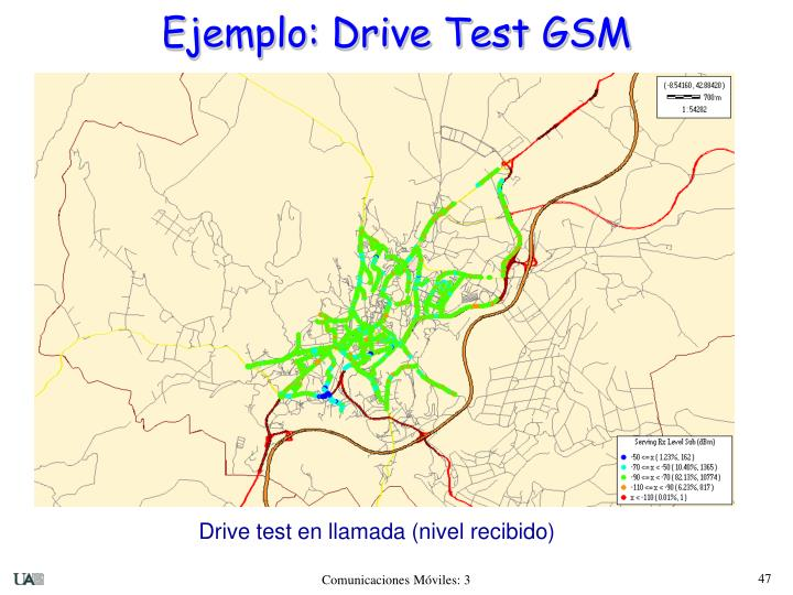 Ejemplo: Drive Test GSM