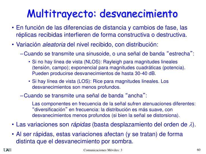 Multitrayecto: desvanecimiento