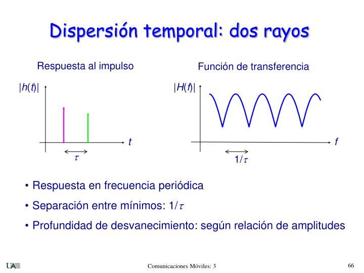 Dispersión temporal: dos rayos