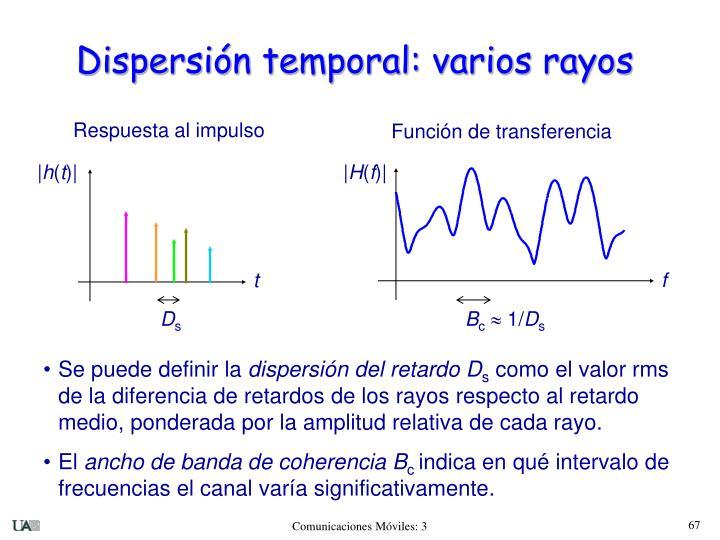 Dispersión temporal: varios rayos