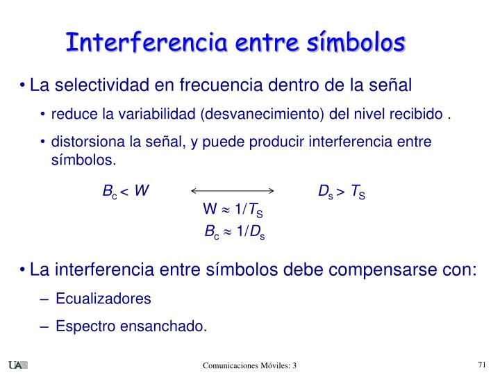 Interferencia entre símbolos