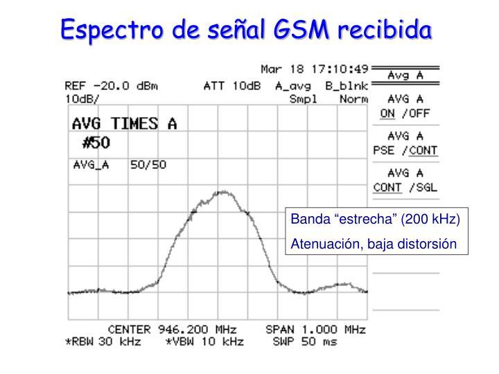 Espectro de señal GSM recibida