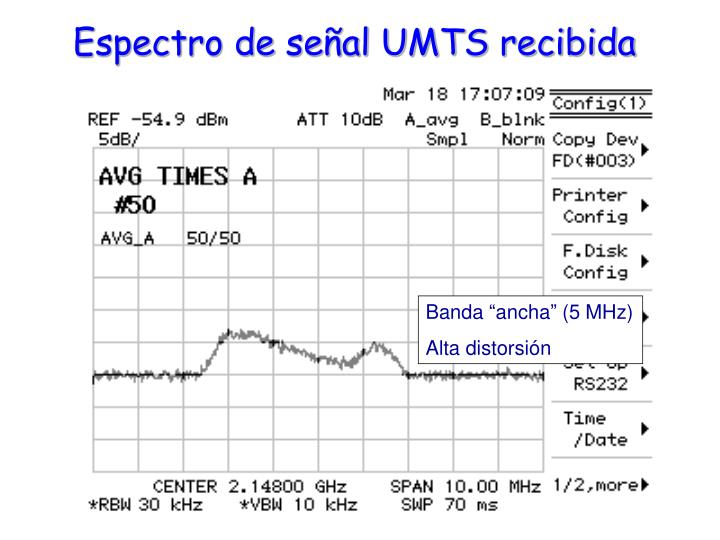 Espectro de señal UMTS recibida