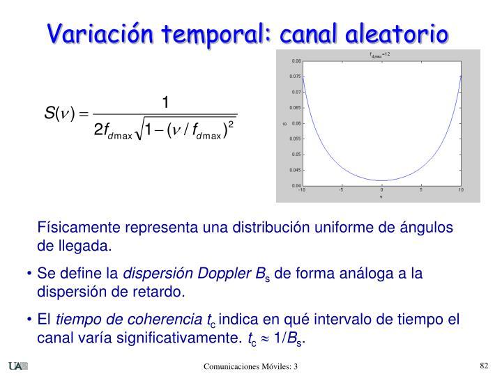 Variación temporal: canal aleatorio