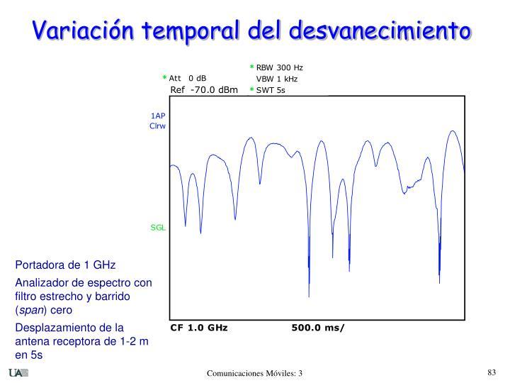 Variación temporal del desvanecimiento