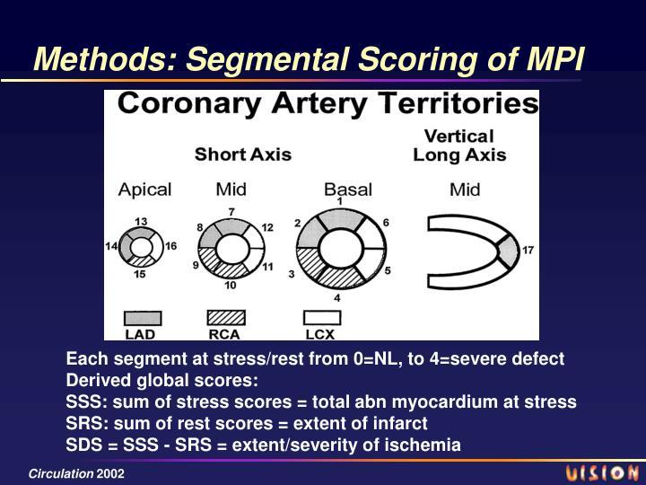 Methods: Segmental Scoring of MPI