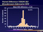 paired difference vision 302 binodenoson adenosine sds