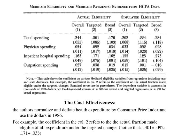The Cost Effectiveness: