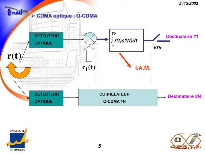 CDMA optique : O-CDMA