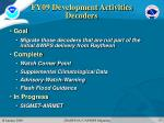 fy09 development activities decoders