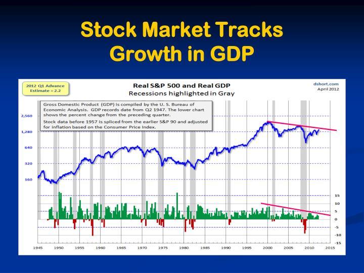 Gdp forex market