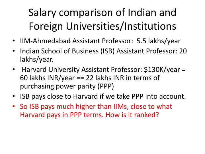 Salary comparison of Indian and Foreign Universities/Institutions
