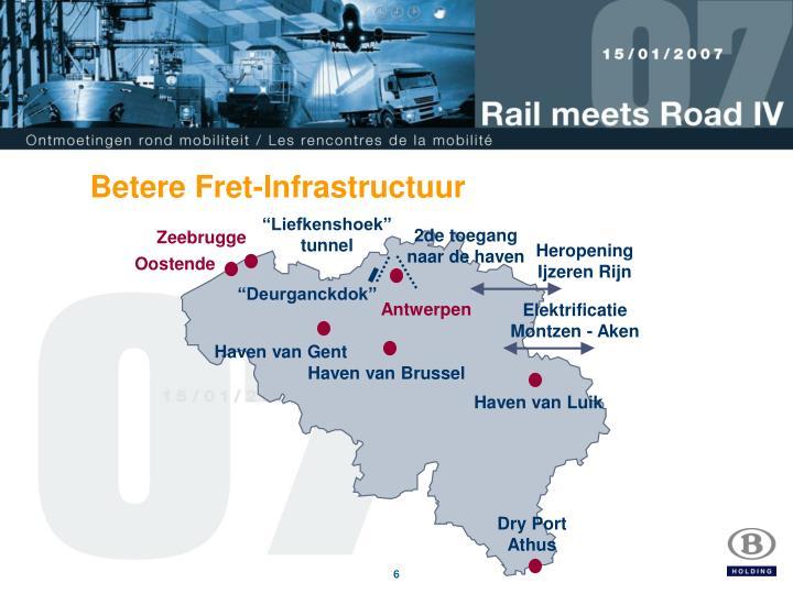 Betere Fret-Infrastructuur