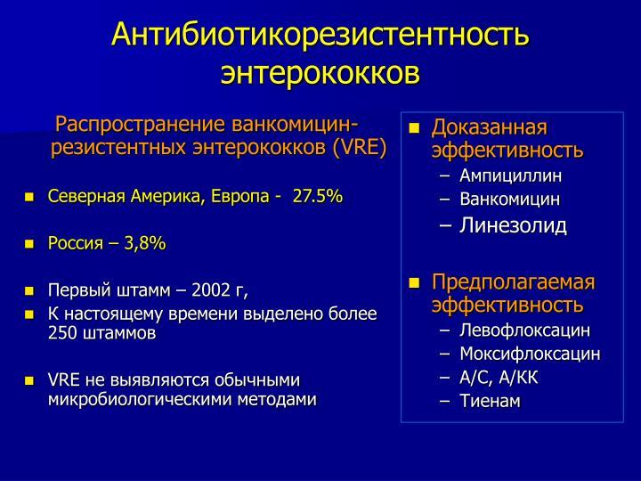 Распространение ванкомицин- резистентных энтерококков (