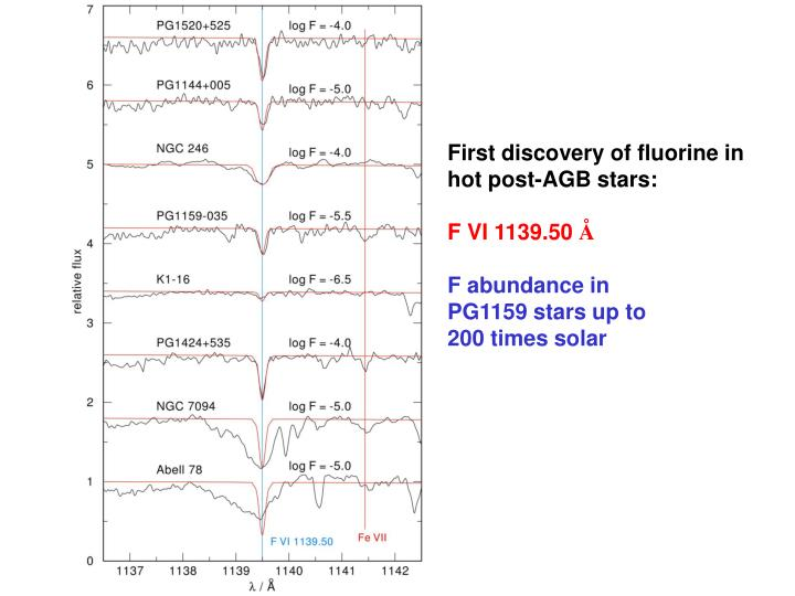 First discovery of fluorine in