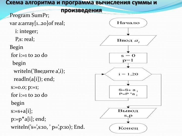 Схема алгоритма и программа вычисления суммы и произведения