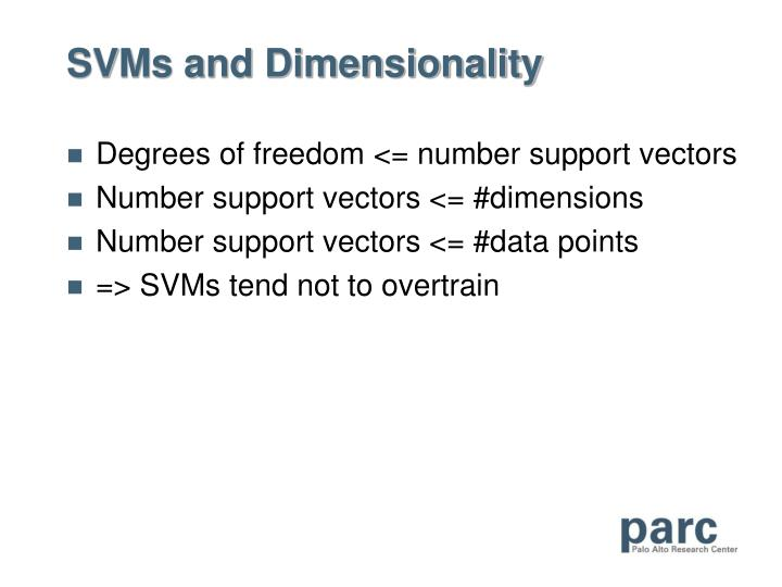 SVMs and Dimensionality