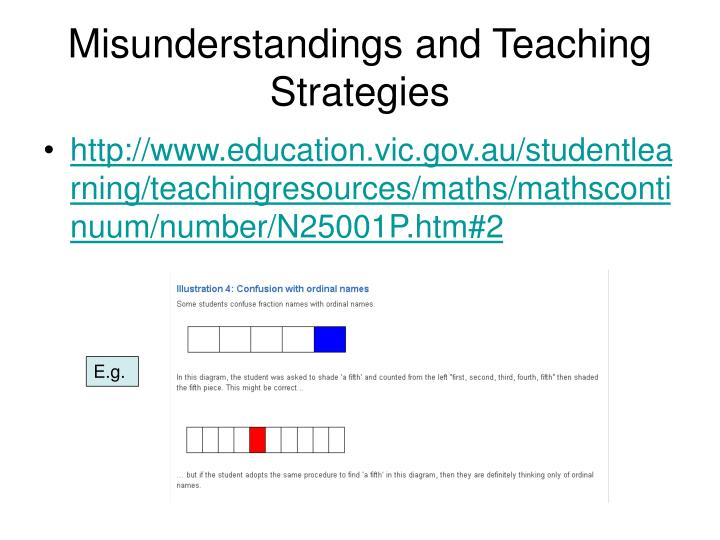 Misunderstandings and Teaching Strategies
