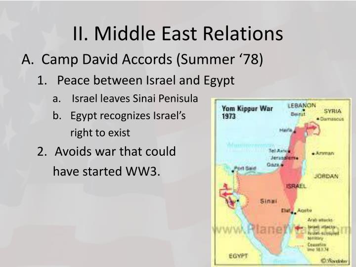 II. Middle East Relations