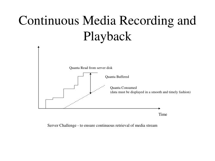 Continuous Media Recording and Playback