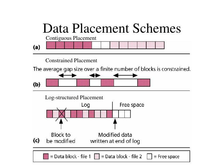 Data Placement Schemes