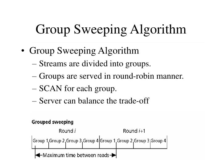 Group Sweeping Algorithm
