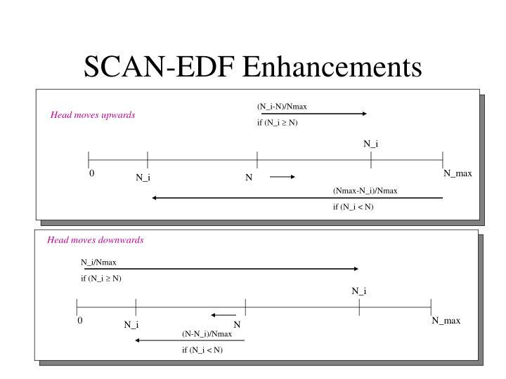 SCAN-EDF Enhancements