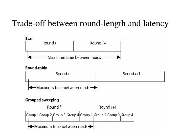 Trade-off between round-length and latency